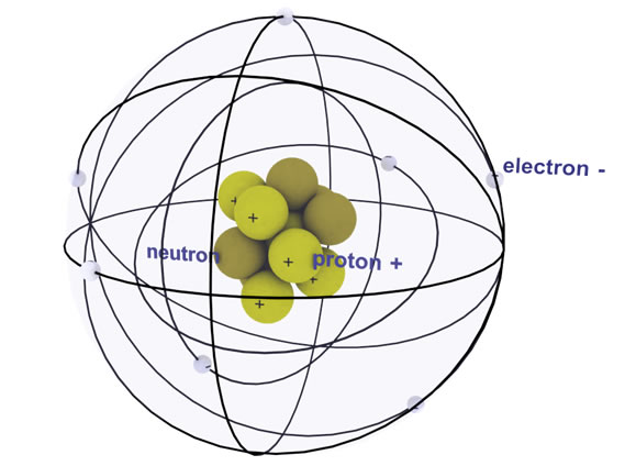 Phosphorus Atom 3D Model http://katemckeon.com/media/2006/chlorine%20atom%20model%203d-44030.html