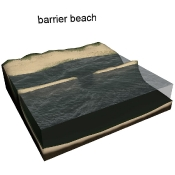 Barrier beach