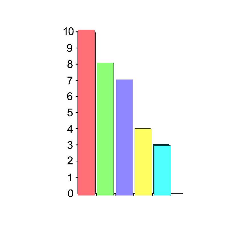 Essential Mathematics for the Australian Curriculum Year 9 2ed Teacher Support P